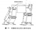 机器人实战篇:低成本双足机器人(切比雪夫联杆结构、静步行、动步行、ZMP点等概念)